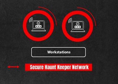 Protected remote working with Haunt Keeper